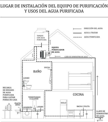 purificador y filtro de agua para el tanque del hogar
