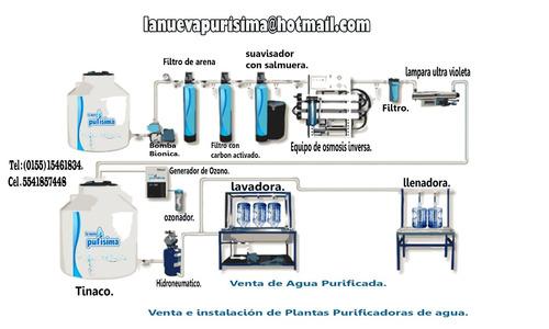 purificadora agua planta
