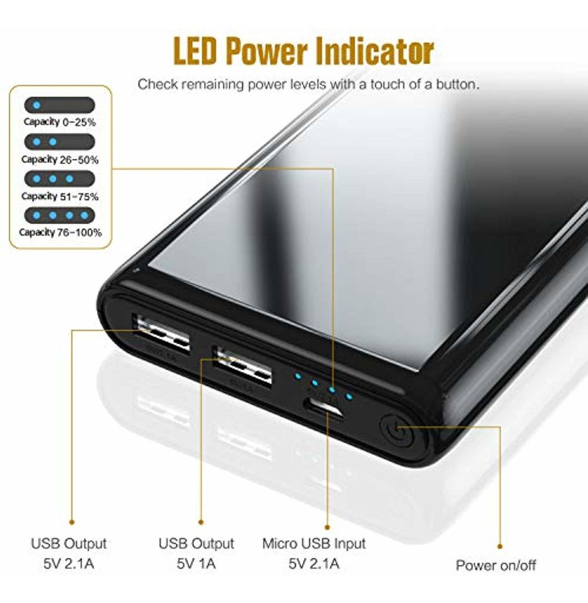 Portable Charger Power Bank 【25800mAh】Ultra High Capacity External Battery Pack High-Speed Recharging 2 USB Output with 4 LED Display Battery Phone Charger for Smart Phones,Android Phone,Tablet /& More