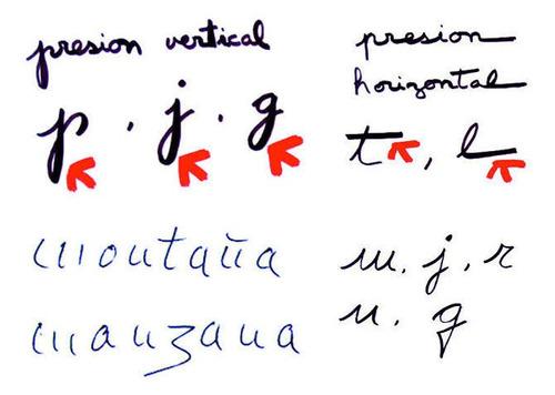 ¿qué dice tu letra?