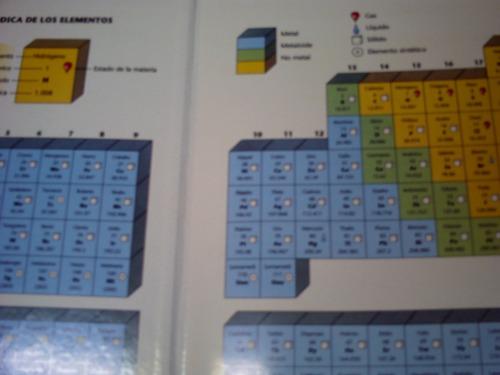 quimica, conceptos y aplicaciones  de phillips,strozak y w