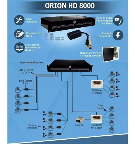 rack orion hd 8000 power balun  8 canais e fonte 15a