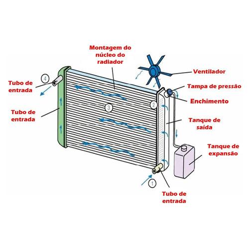 radiador land rover discovery 3 4.0 gas. mec 05 06 07 08 09