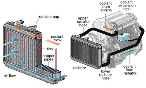 radiador volvo 850  2.0/ 2.3/ 2.4 l5 turbo 93-97  * 2 elem