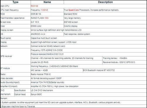 radio auto multimedia android peugeot 208 2008 gps wi fi usb