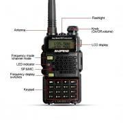 radio gratis programacion,gratis delibery