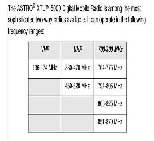 radio móvil astro digital xtl5000 motorola