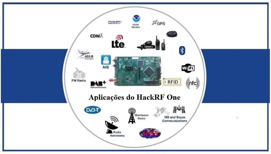 Radio Sdr Developer Hackrf One 1 Mhz A 6 Ghz Z5