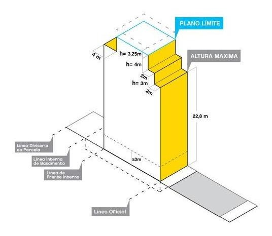 rafaela al 3500 y baradero 8,70 x 25 apto 1365 m2 pb-9 pisos vendibles codigo nuevo