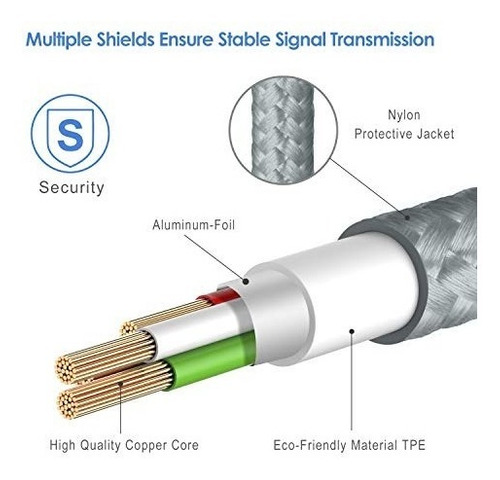rankie cable micro usb a usb 2.0, trenzado de nylon, alta v