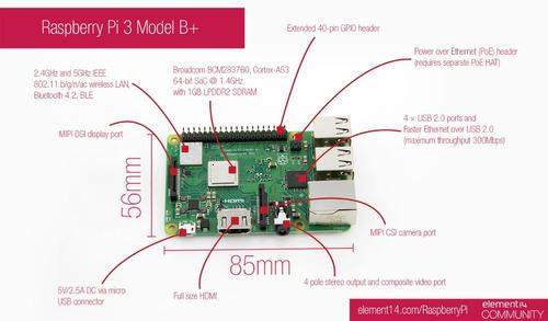 raspberry pi 3 b+ plus e14 2018 kit base + fuente 2,5a