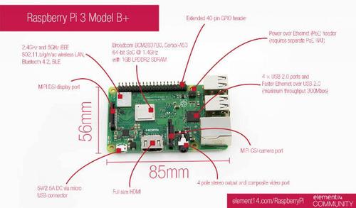 raspberry pi 3 b+ plus kit 32gb fuente gab dis sandisk 98x
