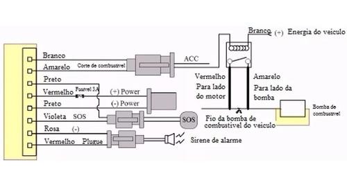 rastreador gps bloqueador alarme tk303g ( original )