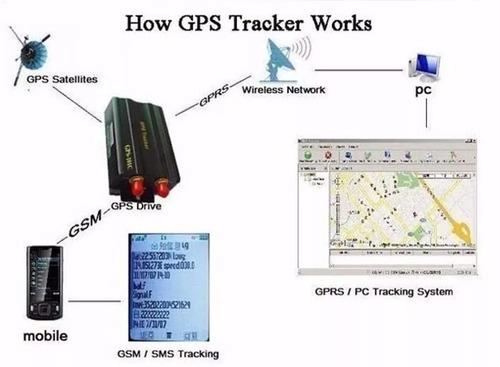 rastreador gps bloqueador veicular tk-103b botão on