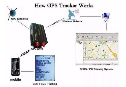 rastreador gps bloqueador veicular tk-103b botão on oferta