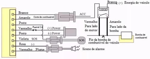 rastreador gps bloqueador veicular tracker tk303g