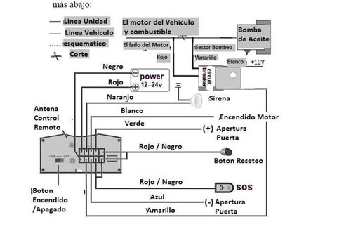 rastreador gps satelital, localizador, inmovilizador