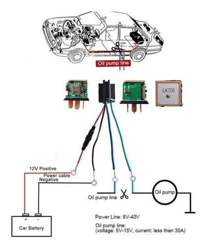 rastreador rele inteligente moto /carro gps veicular gsm