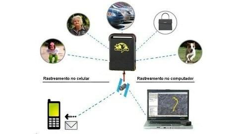 rastreador tracker
