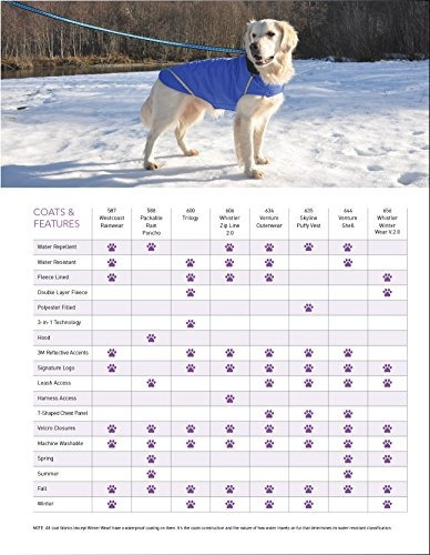 rc pet products poco voluminoso perro poncho de lluvia u17