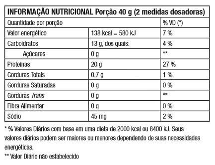 reactor mega protein 2kg - neonutri - baunilha