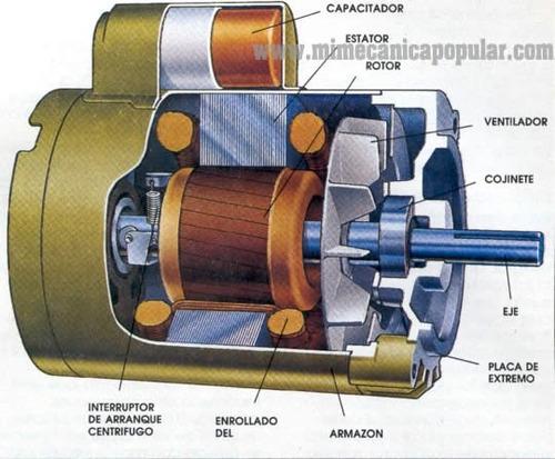 rebobinado de motores electricos.