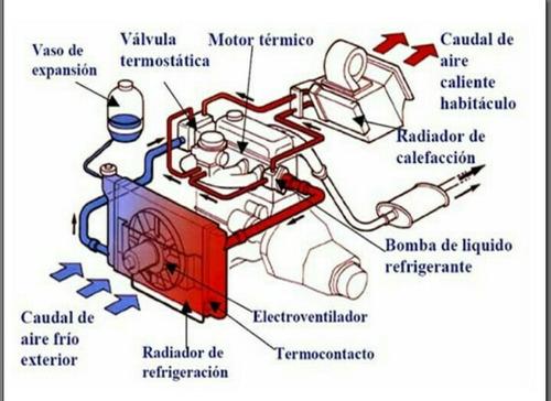 recarga  de gas r-134a,  y servicios generales de aire acond
