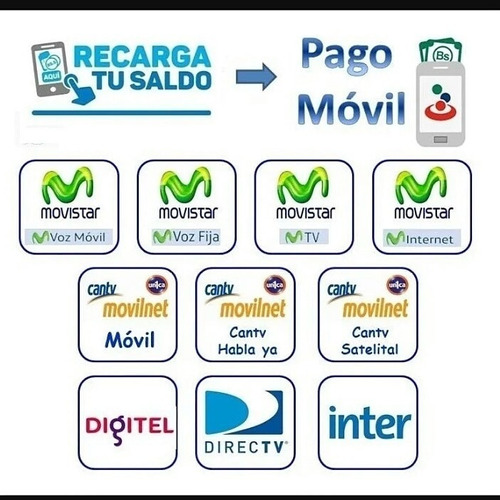 recargas de saldo movistar digitel movilnet directv inter tv