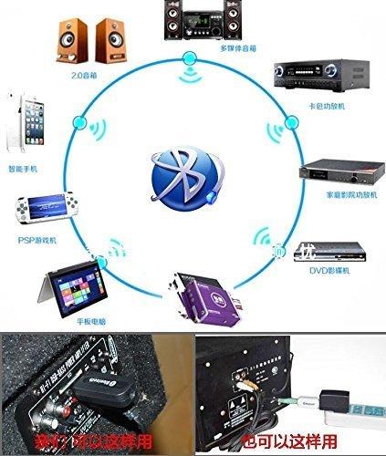 MintWrx USB Bluetooth Music Receiver