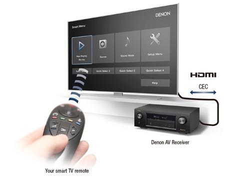 receptor denon avr-s730h 7.2 teatro en casa con heos wifi