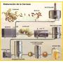 Kit Aprende A Elaborar Cerveza Carta Artesanal Ecologica
