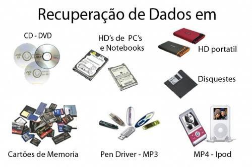 recuperação de hd dados, recuperar arquivos,recuperar hd