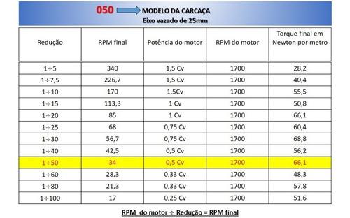 red. de velocidade q50 - p/ motores até 1/2 cv - red. - 1/50
