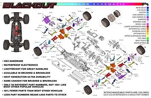 redcat racing blackout xte pro 110 escala sin escobillas mon