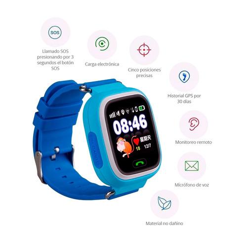 redlemon smartwatch celular niños gps perímetro de seguridad