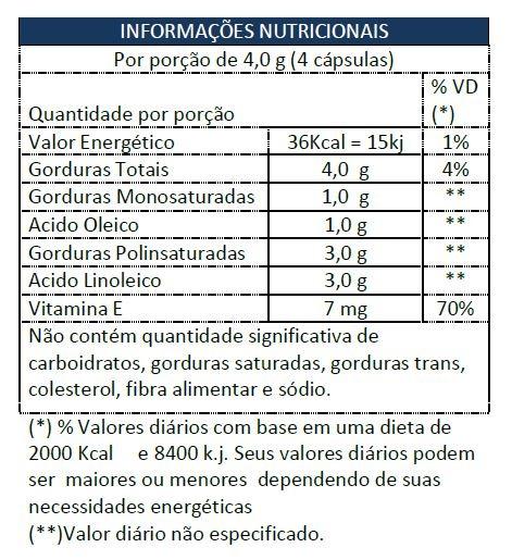 92857b8e75f7f Redutor De Medidas Slimmer E Cártamo - Suplemento - R  35