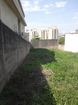 ref.: 1377 - terreno em jundiaí para venda - v1377