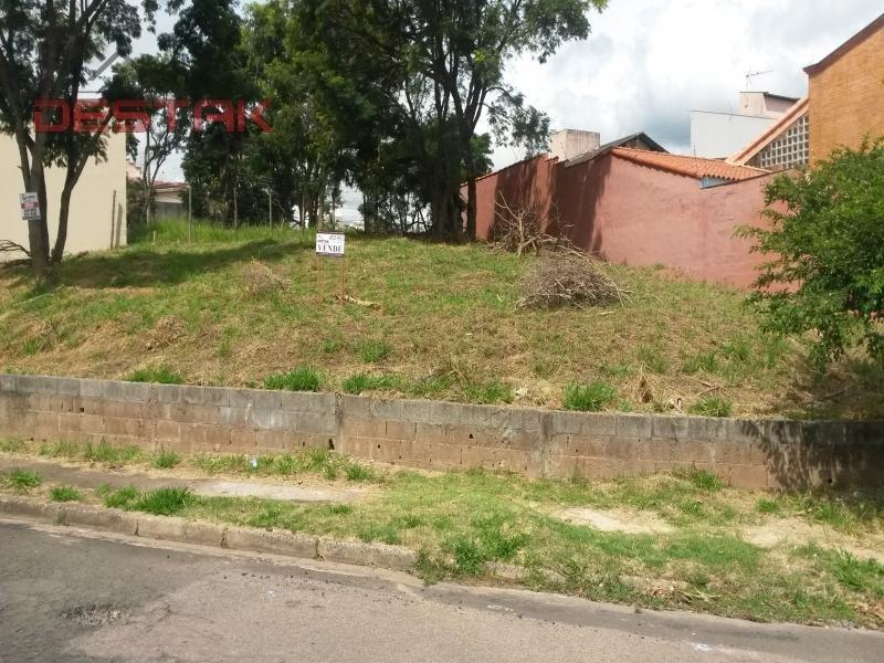 ref.: 2635 - terreno em jundiaí para venda - v2635