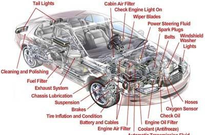 Refacciones Automotriz Carro Usanacional Excepto Europeos D Nq Np Mlm O on Honda Civic Body Parts Diagram