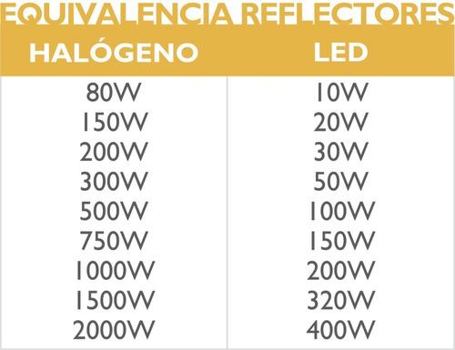 reflector led 50w exterior ip65 alta eficiencia pro garantía