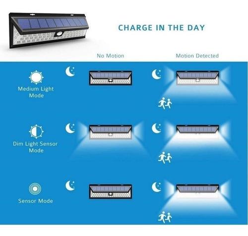 reflector luz solar 90 leds sensor mov jardines garages
