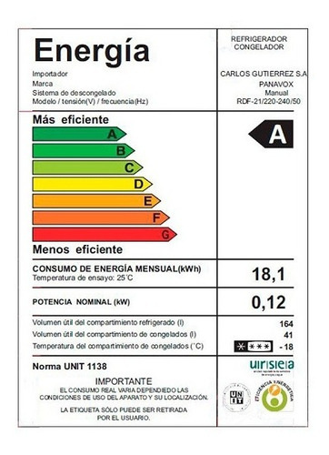 refrigerador panavox rdf-21 205 litros garantía oficial 100%