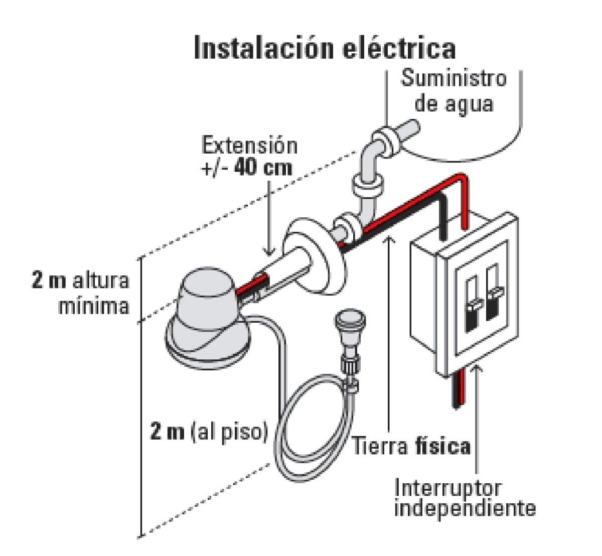 Regadera el ctrica foset 4 tiempos con brazo en for Como funciona una regadera electrica