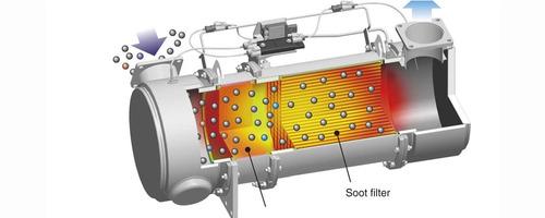regeneración dpf filtro de partículas en taller