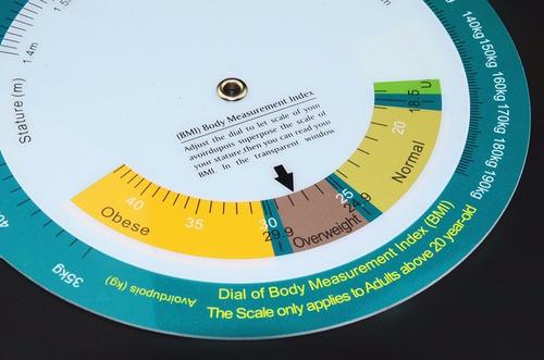 regla para determinar indice de masa corporal
