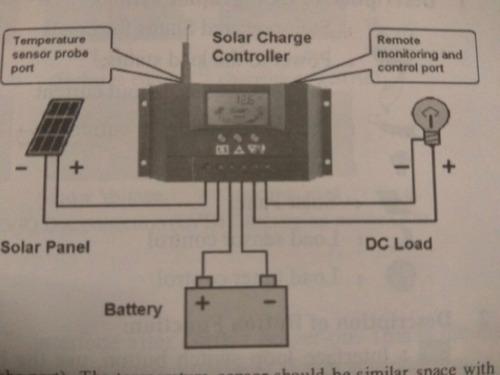 regulador de voltaje 30amp para sistema solar fotovoltaico