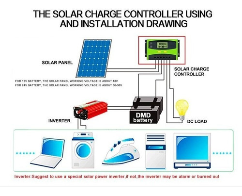 regulador para panel solar dm 12v 24v 60a - electroimpulso