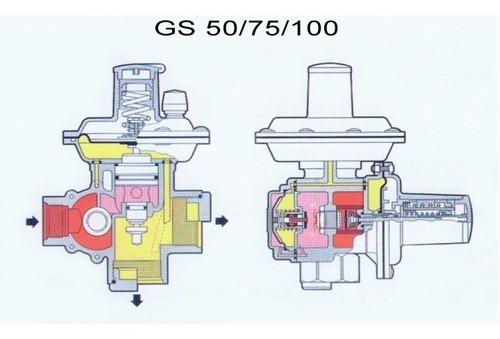 regulador salustri de presion de gas natural de 75 mts / h