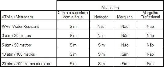 0928fb9f11 Relógio Condor Feminino Dourado Strass Co2035koe 4l - R  179