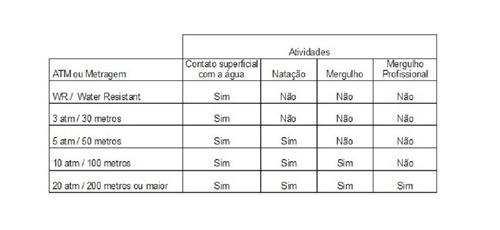 relogio masculino magnum borracha silicone pto analogico ma33399t